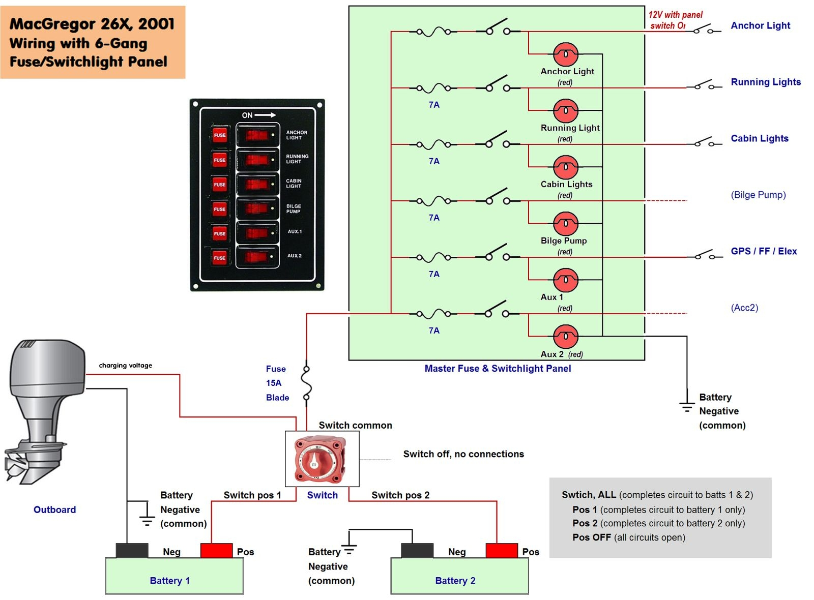 boat dock wiring diagram Collection-Boat Wiring Diagram 6-r