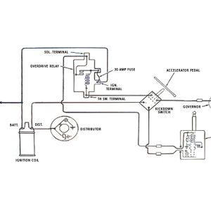 Borg Warner Overdrive Wiring Diagram - Wiring Diagrams In Addition Borg Warner Overdrive Transmission Rh Onzegroup Co 14b
