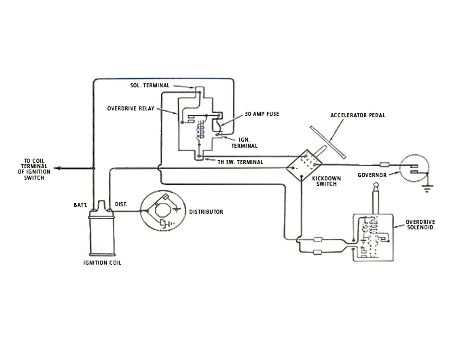 Borg Warner Overdrive Wiring Diagram