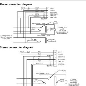 Bose A20 Wiring    Diagram      Free Wiring    Diagram