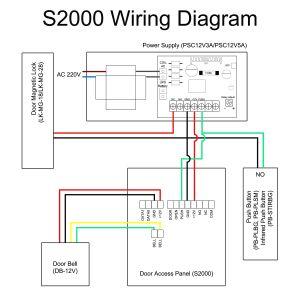 Bose Acoustimass Wiring Diagram - Wiring Diagram Ac Samsung New Cmos Camera Wiring Diagram Cinema Paradiso 19c