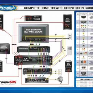 Bose Home theater Wiring Diagram - Home theater Subwoofer Wiring Diagram 5d