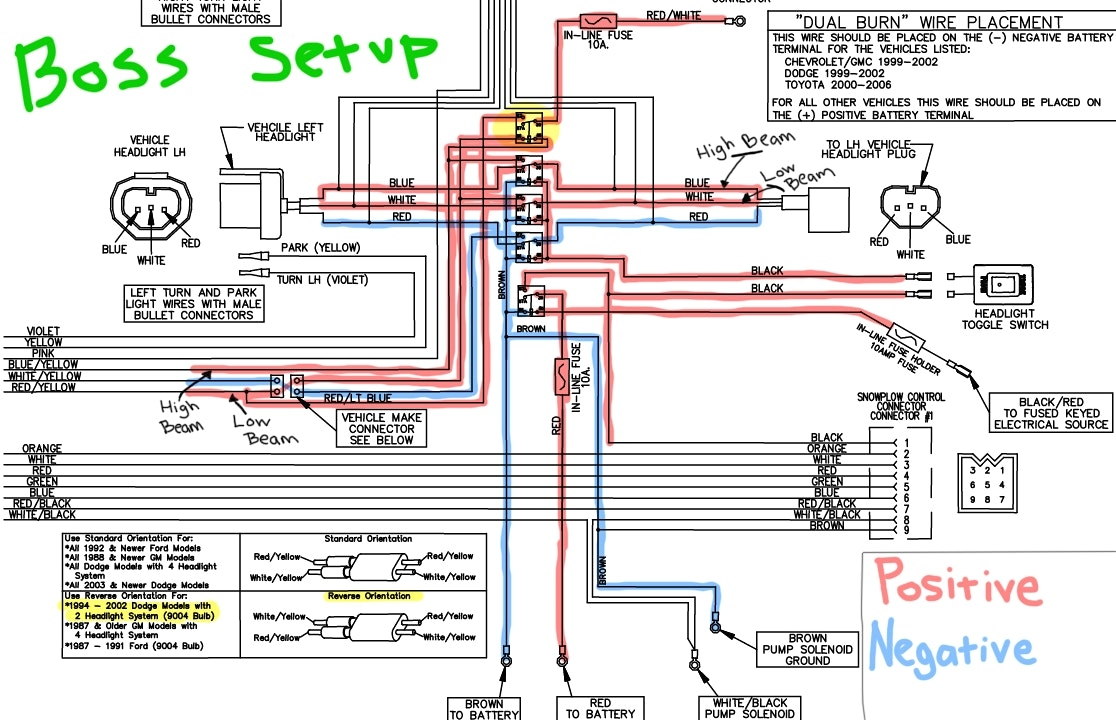 Boss    Plow       Wiring       Schematic      Free    Wiring       Diagram