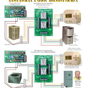 Braeburn thermostat Wiring Diagram - Bp Porter Controls with Braeburn thermostat 3 Piece Package Image 3e