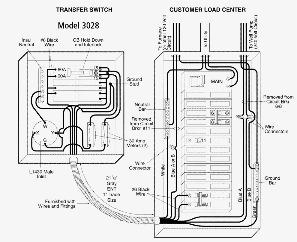 briggs and stratton transfer switch wiring diagram