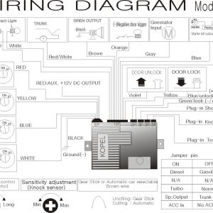 Bulldog Security Vehicle Wiring Diagram - Wiring Diagram Alarm Motor Fresh Vehicle Wiring Diagrams for Alarms Best Bulldog Security Wiring 20o