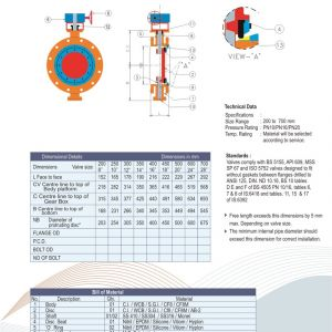 Butterfly Valve Wiring Diagram - butterfly Valve Wiring Diagram Download butterfly Valve Wiring Diagram Awesome Daskm Engineering Industries 8 17h