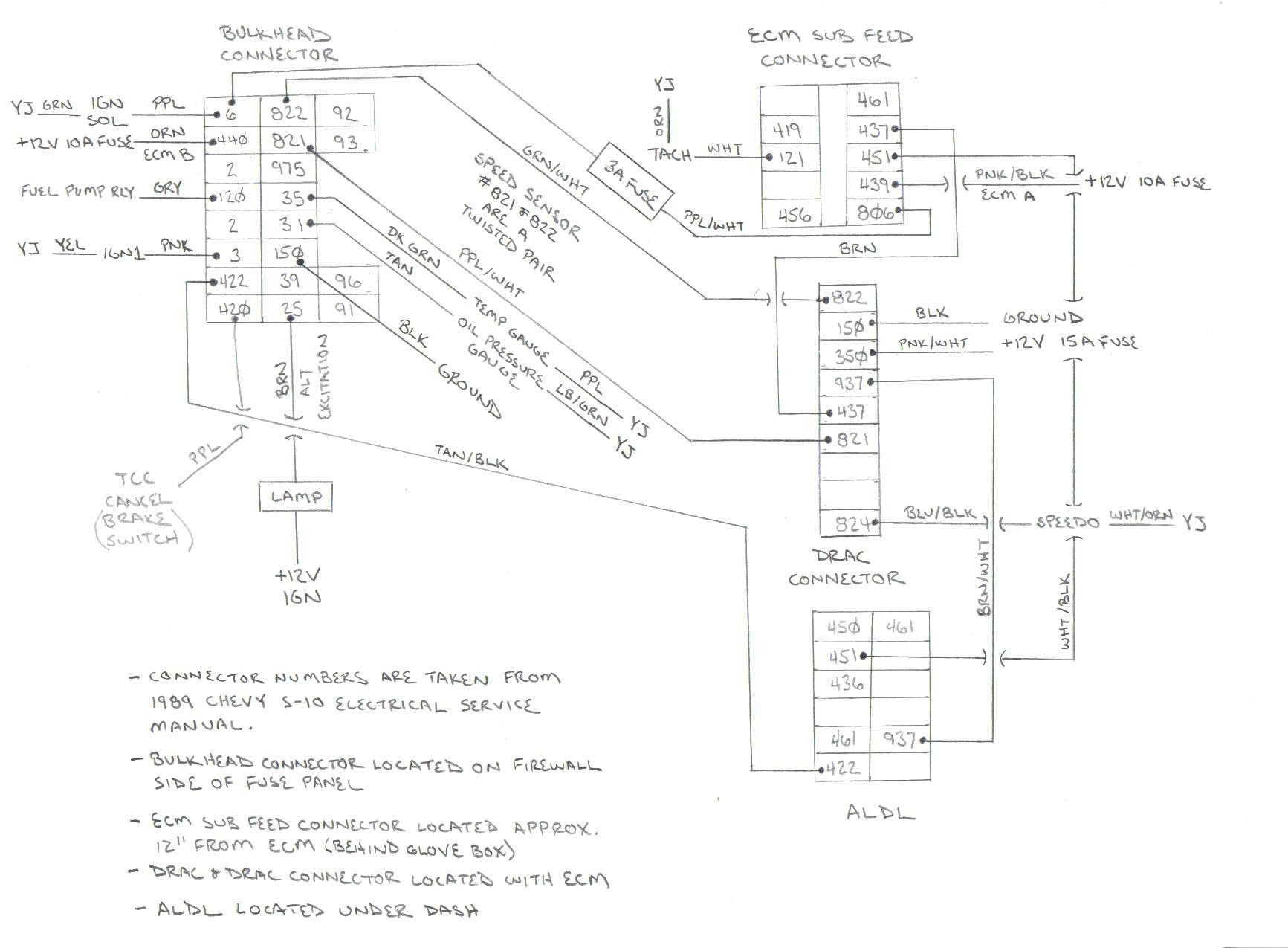 Diagram  1995 Corvette Stereo Wiring Diagram Full Version