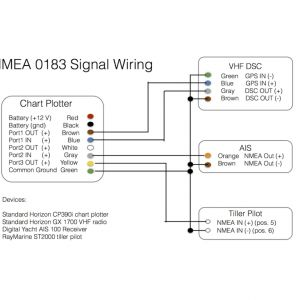 Calamp Gps Wiring Diagram - Calamp Gps Wiring Diagram Unique Wiring Diagram Best Line Calamp Gps Way Dimmer In Wire and 19m