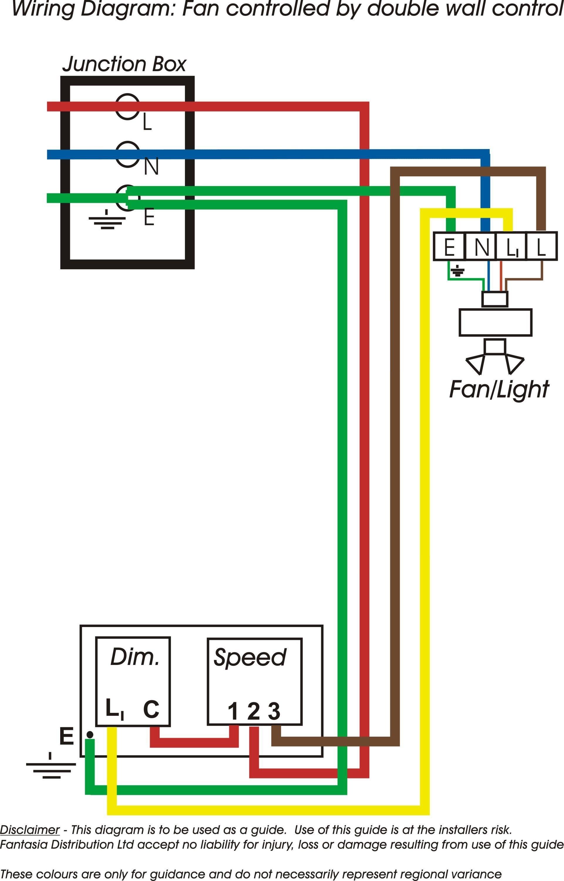 Canarm Fan Speed Control Wiring Diagram