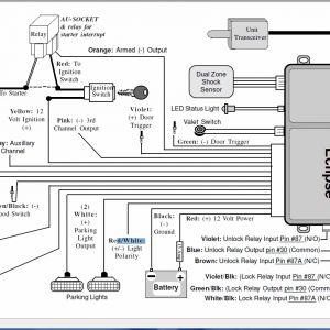 Car Alarm Wiring Diagram - Car Alarm Installation Wiring Diagram Gooddy org Inside Vehicle Car Alarm Wiring Diagram 15c