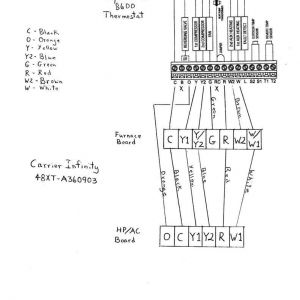 carrier infinity thermostat wiring diagram wiring diagramscarrier infinity thermostat wiring diagram free wiring diagram carrier infinity system thermostat carrier infinity thermostat wiring diagram