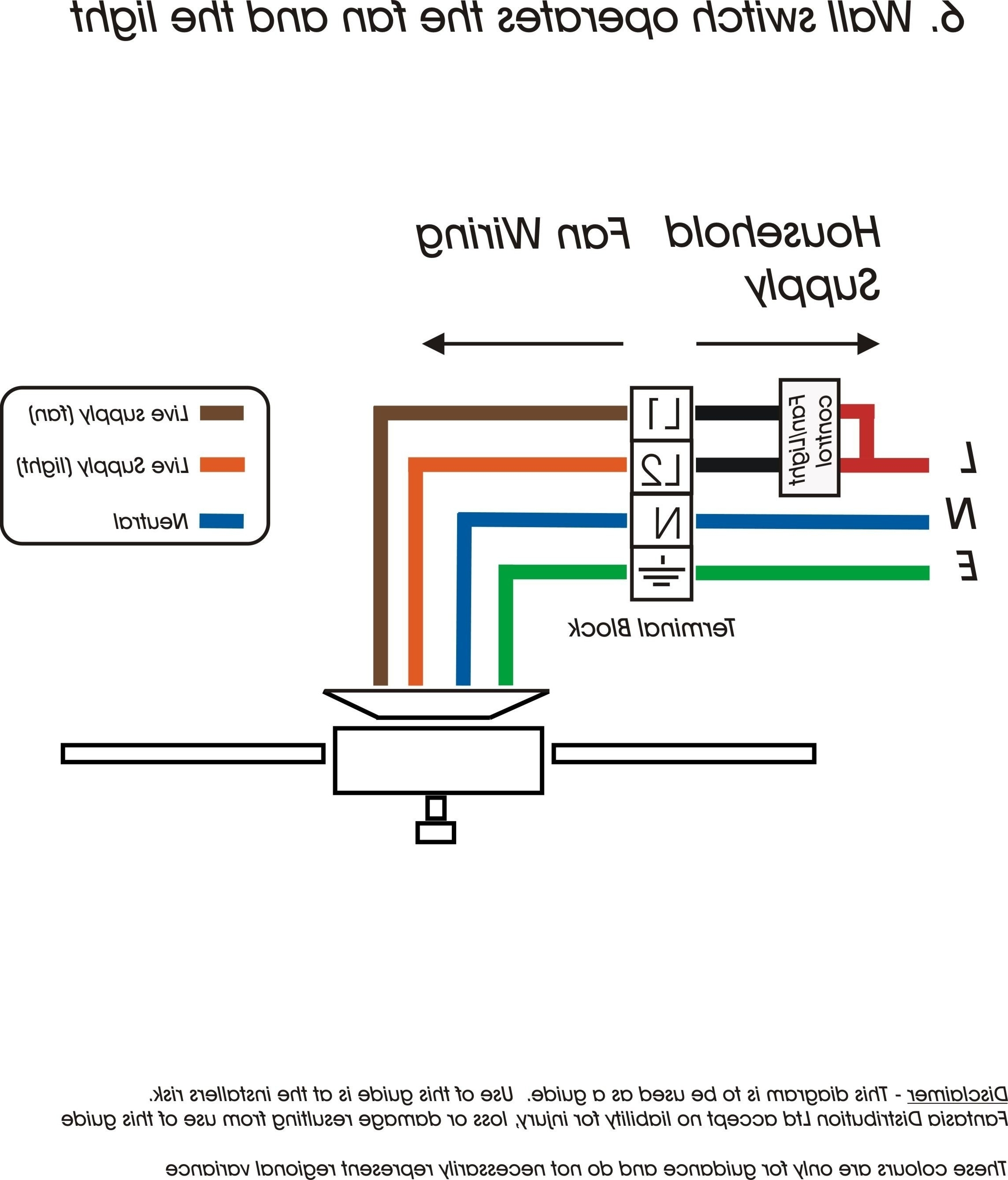 Casablanca Fan Wiring Diagram | Free Wiring Diagram on wiring 2 switches to 1 light, wiring 3-way switches together, wiring two switches in one box, wiring two switches together,