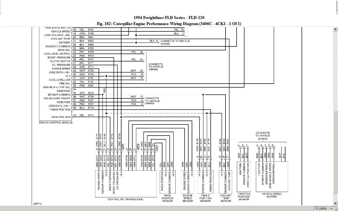Cat 3176 Ecm Wiring Diagram