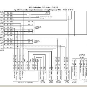 Cat 40 Pin Ecm Wiring Diagram - Cat C12 Wiring Diagram C15 Ecm Wiring Diagram for Wiring Data U2022 Rh Maxi Mail 14n