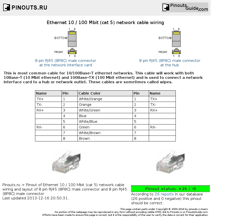 cat 5 wall jack wiring diagram | free wiring diagram crossover cat 5 wiring diagram poe cat 5 wiring diagram