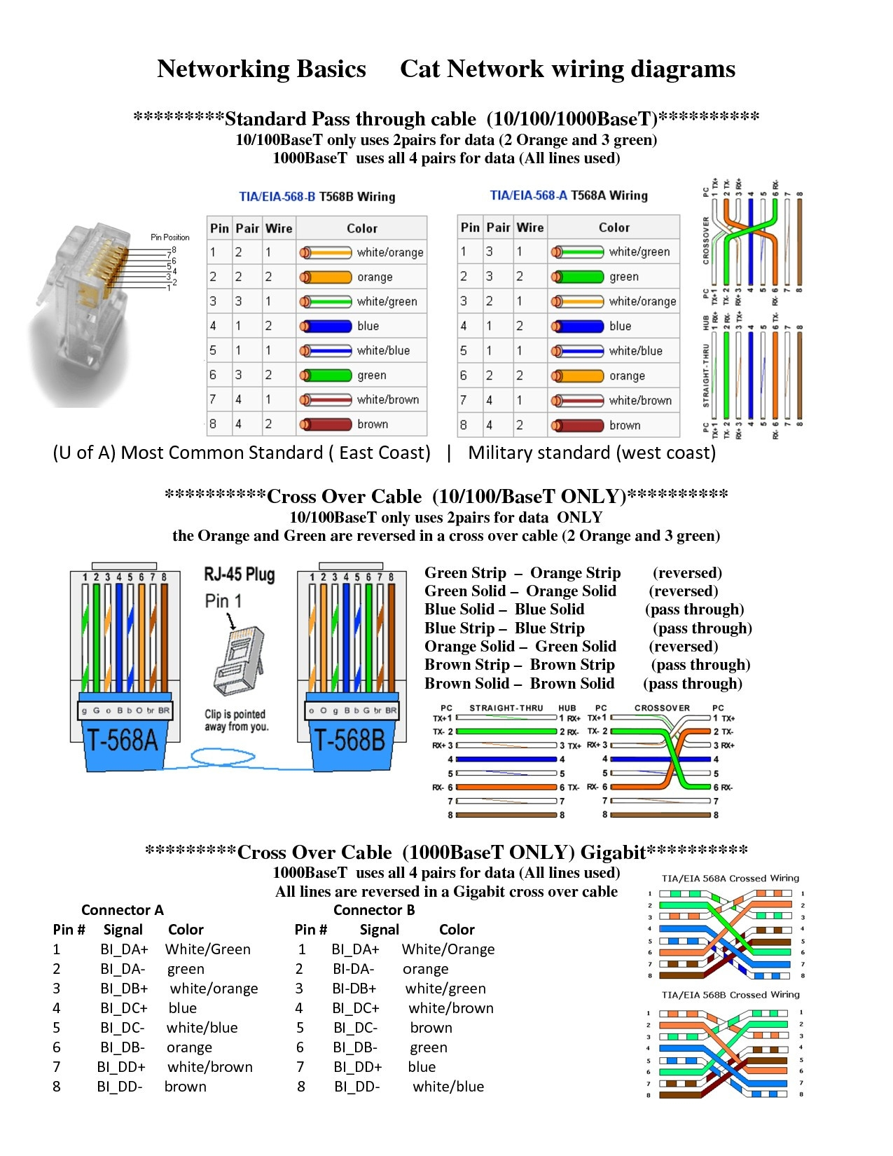 Cat 6 Connector Wiring Diagram