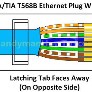 Cat 5 Wiring Diagram Pdf - Cat5 B Wiring Diagram Best 1s