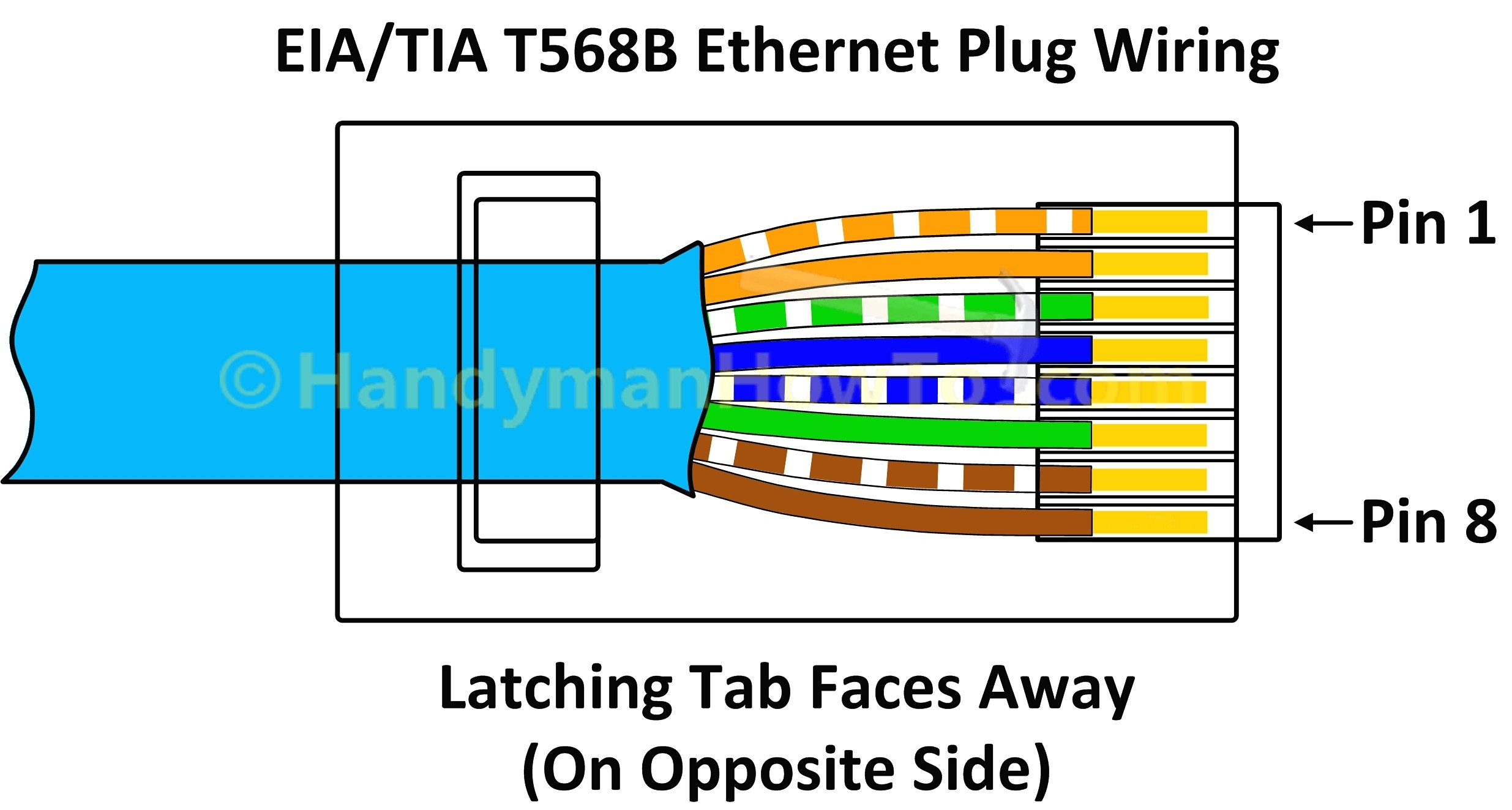 Cat 5 Wiring Diagram Pdf | Free Wiring Diagram