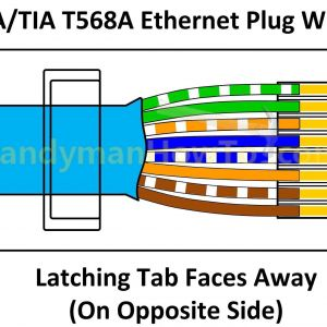Cat 6 Wiring Diagram B - Cat 6 Wiring Diagram Rj45 Rj45 Straight Wiring Diagram Best How to Make An Ethernet 9l