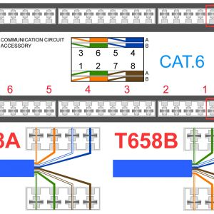 cat 6 wiring diagram b free wiring diagram. Black Bedroom Furniture Sets. Home Design Ideas