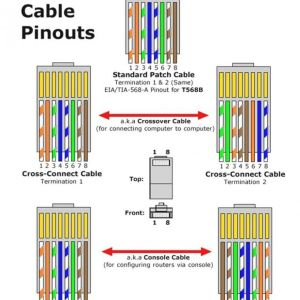 Cat 6 Wiring Diagram B - Wiring Diagram Cat5e Wall Jack Arctic Cat for House and Wellread Me Rh Wellread Me 19t