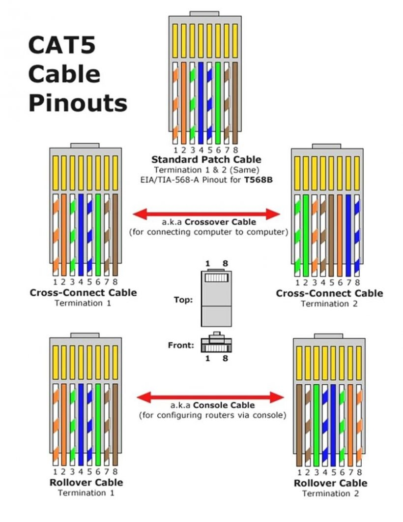 Cat 6 Wiring Diagram B