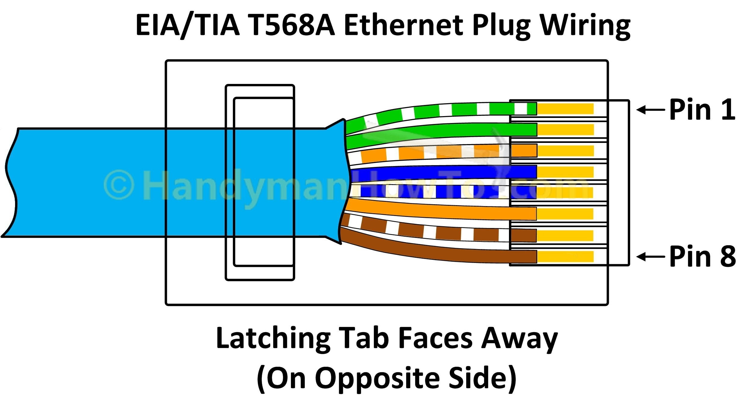 Cat 6 Wiring Diagram Rj45