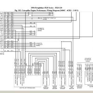 Cat C12 Ecm Pin Wiring Diagram | Wiring Diagram