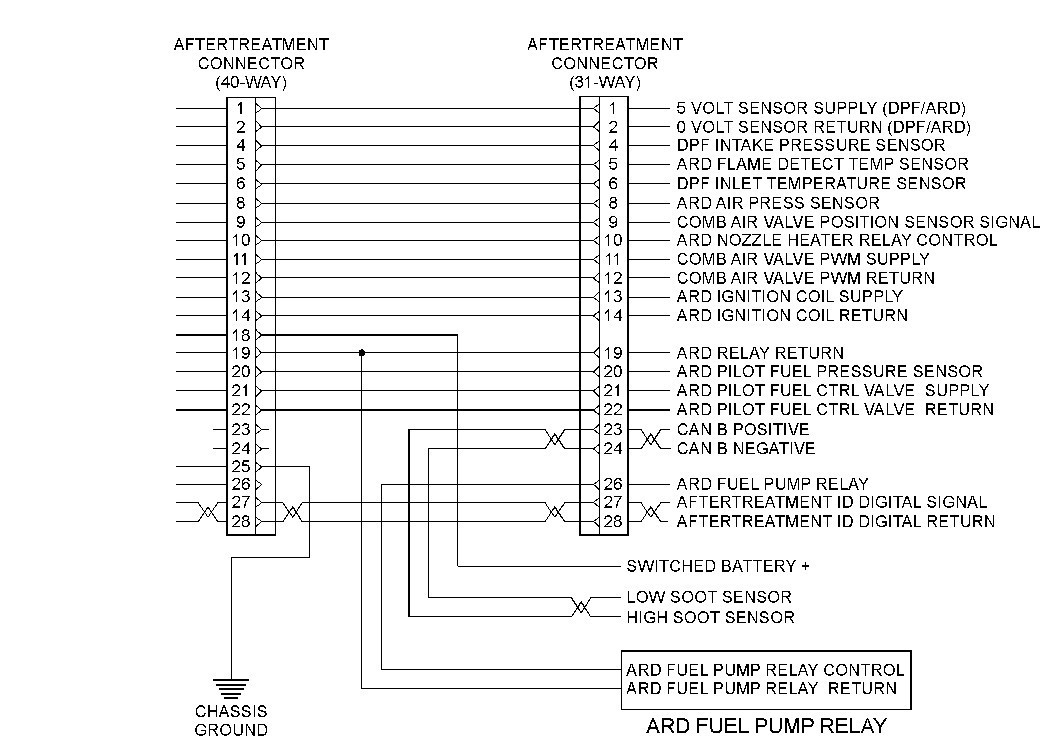 Cat C7 Injector Wiring Diagram