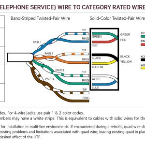 Cat5 Dsl Wiring Diagram - In Addition Cat 5 Phone Wiring Color Code Telephone Dsl Wiring Wiring Diagram for Cat5 9i