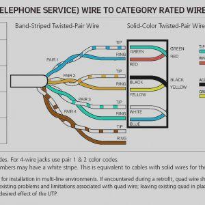 Cat5 Telephone Jack Wiring Diagram - Cat 5 Wall Jack Wiring Diagram Download Gallery Telephone Jack Wiring Diagram Dsl Rj11 Diagrams 20p