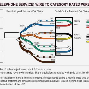 Cat5 Telephone Jack Wiring Diagram - Phone Line Wire Diagram Wiring Diagrams Rh Boltsoft Net 2l