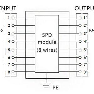 Cat5e Wiring Diagram - Cat5e Wire Diagram Unique Ethernet Cable Wiring Diagram New Od 16p
