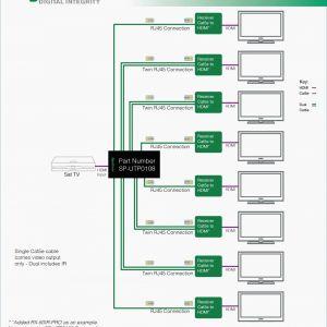 Cat5e Wiring Diagram - Cat5e Wiring Diagram – Cat5e Wire Diagram New Ethernet Cable Wiring Diagram New Od Wiring 18q