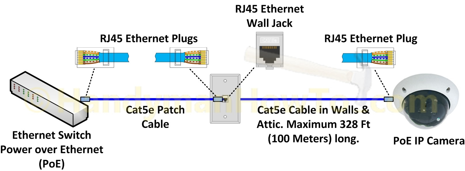 Diagram  Hub Ethernet Wiring Diagrams Full Version Hd