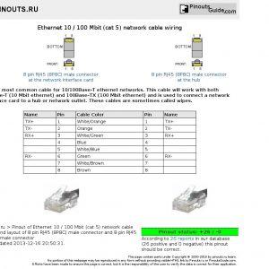Cat6 Faceplate Wiring Diagram - Fancy Cat6 Faceplate Wiring Diagram Mold Best for Wiring 10i