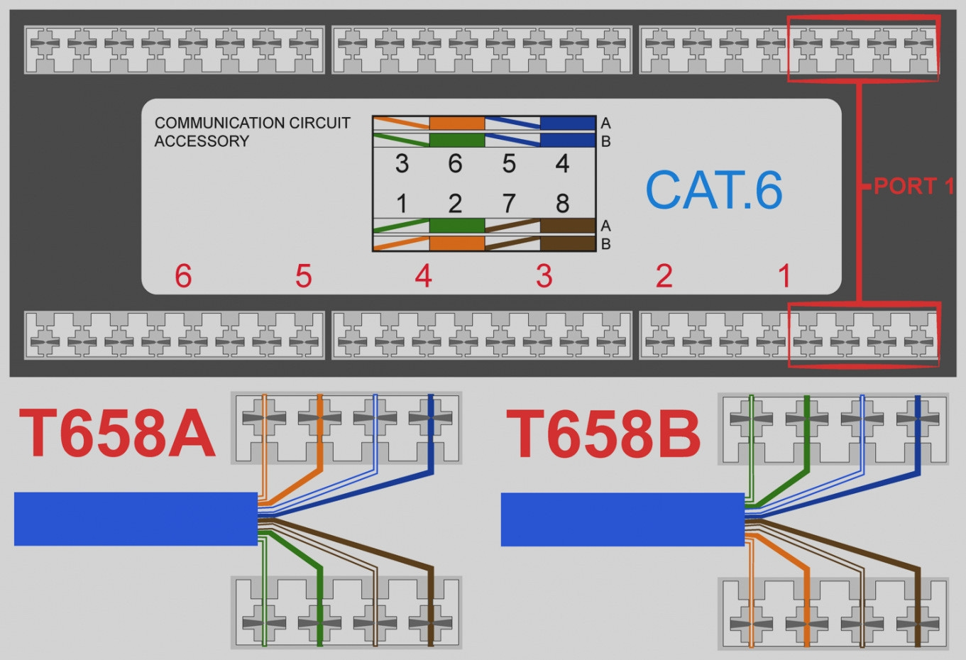cat6 punch down wiring diagram Collection-Cat5 Phone Line Wiring Diagram Electrical Drawing Wiring Diagram • Networking 101 How to Punch 5-q