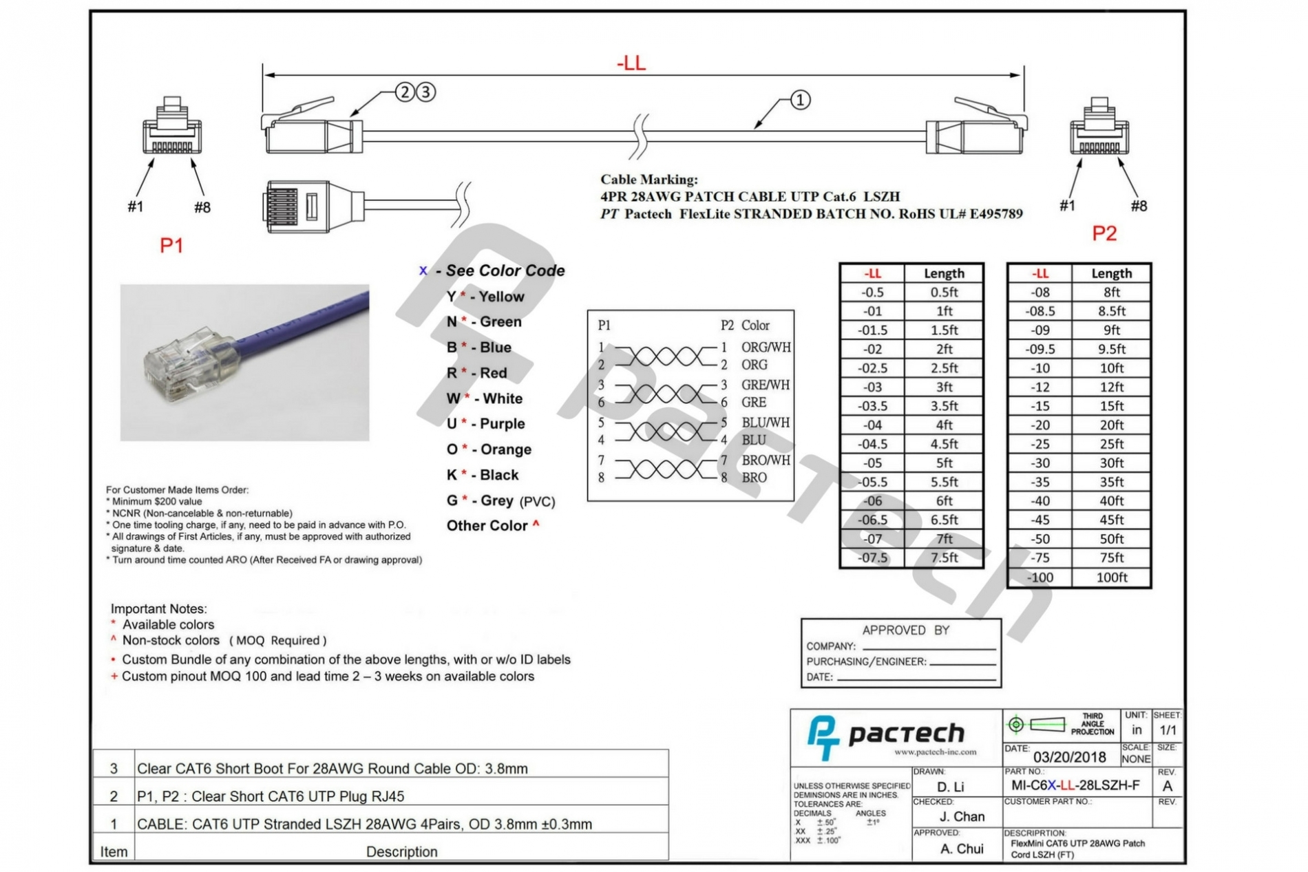 Punch Down Cat 5 Wiring Diagram