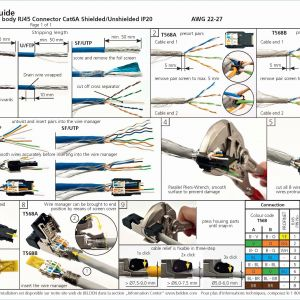 Cat6 Punch Down Wiring Diagram - Cat6 Punch Down Wiring Diagram Cat 6 Wiring Diagram for Wall Plates for Ethernet Wire 20e