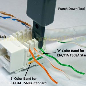 Cat6 Punch Down Wiring Diagram - Rj45 Wall socket Wiring Diagram Collection Ethernet B Wiring Diagram Diagrams Schematics and Rj45 3 Download Wiring Diagram 7h