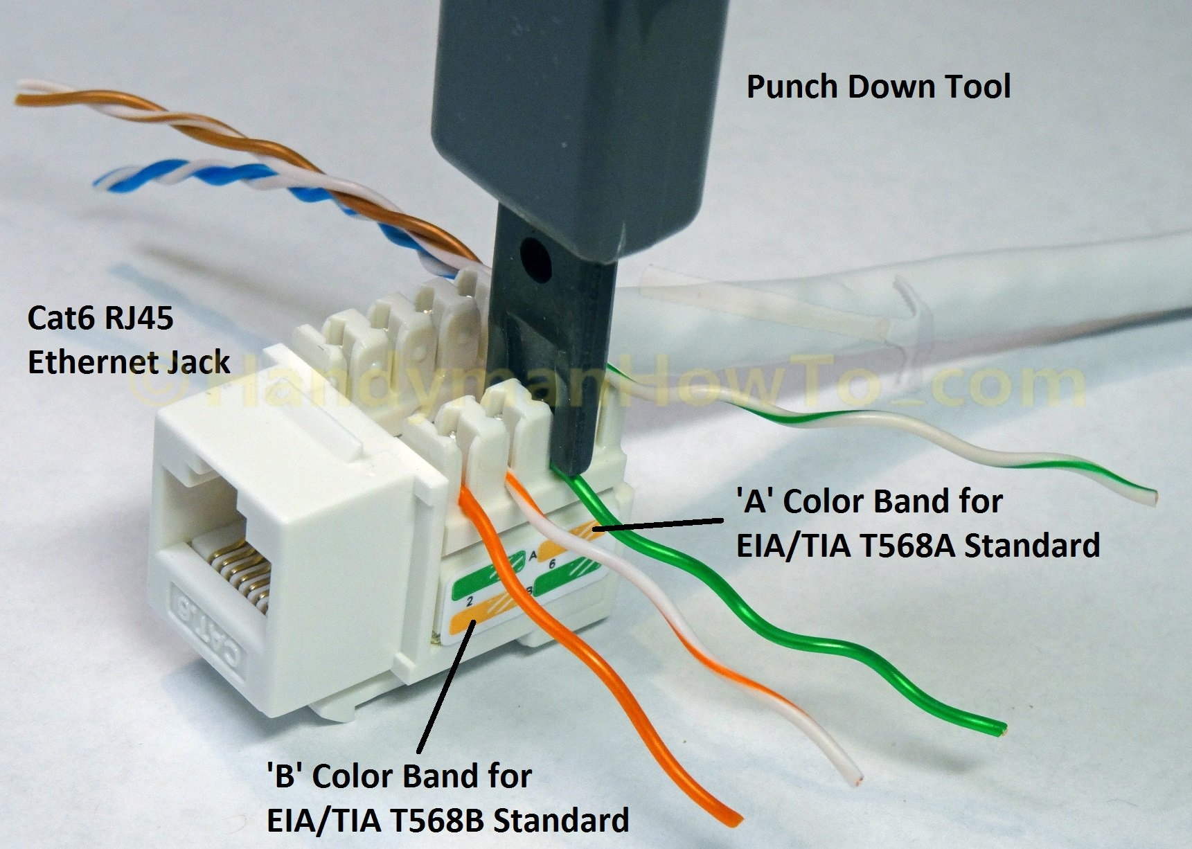 Cat6 socket Wiring    Diagram      Free Wiring    Diagram
