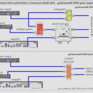 Cat6e Wiring Diagram - Ethernet Wiring Diagram Cat6 Best Cat 6 Wiring Diagram for Wall Plates 17f