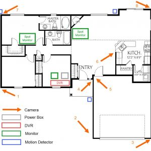 Cctv Camera Wiring Diagram - Home Security How Pre Wire House for Security Cameras System Security Camera Wiring Diagram Best 12n