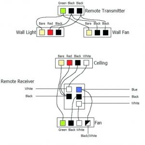 Ceiling Fan 3 Speed Wall Switch Wiring Diagram - 3 Speed Ceiling Switch Wiring Diagram Rate Home Light for Hampton Alluring Bay Fan 3r