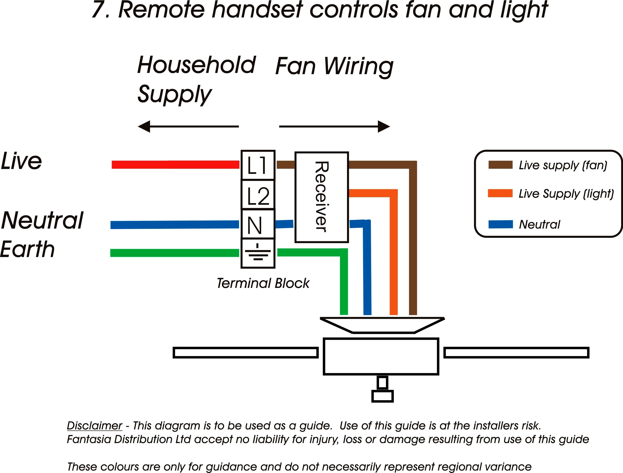 ceiling fan control switch wiring diagram Download-Home Amazing Fan Light Switch Wiring Ceiling Control Diagram With Double Wall To switch fan 14-n
