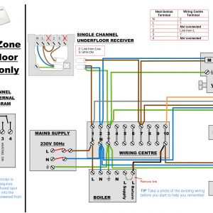 Central Heating thermostat Wiring Diagram - Wiring Diagram for S Plan Central Heating System 2017 Hive thermostat Wiring Diagram Fresh Boiler Wiring Diagram for 7t
