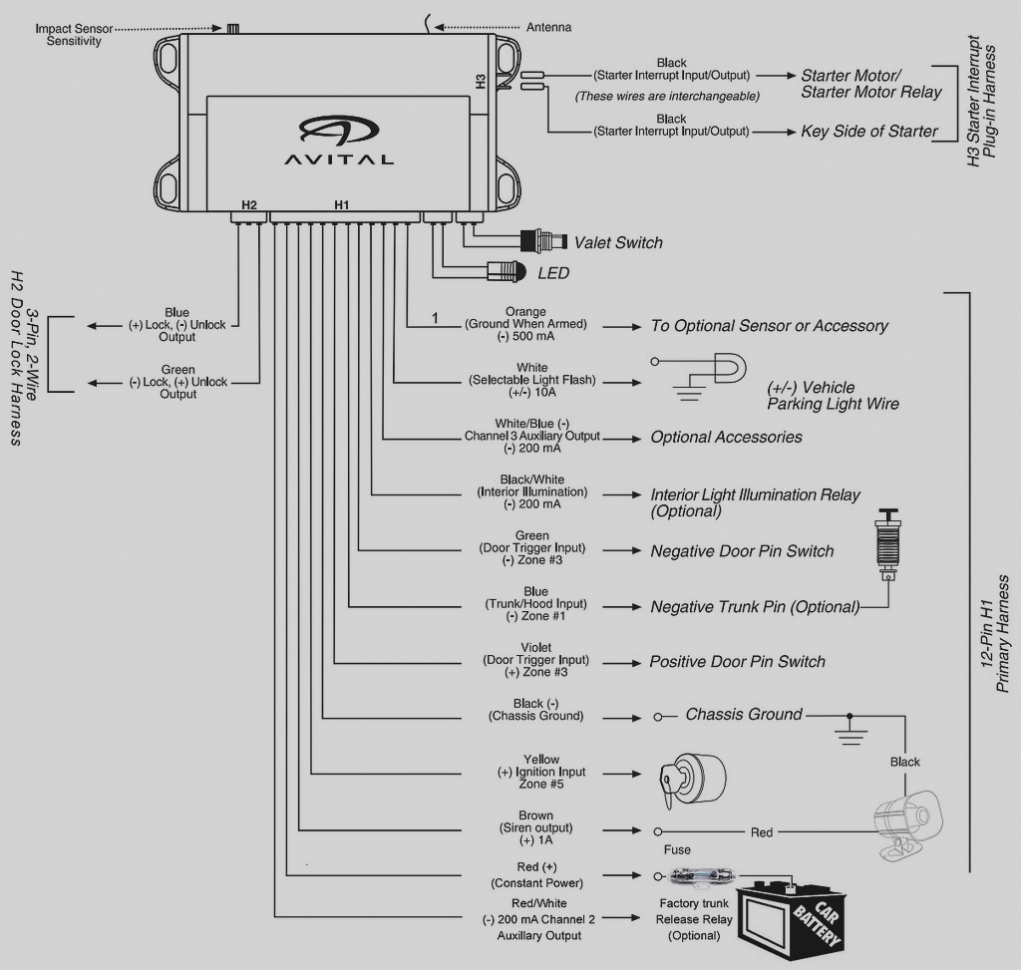 Avital 3100 1 Way Wiring Diagram Blog About Wiring Diagrams Avital Alarm  System Manuals Avital Alarm System Wiring Diagram
