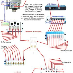 Centurylink Dsl Wiring Diagram - Centurylink Dsl Wiring Diagram Perfect Dsl Wiring Diagram 16p