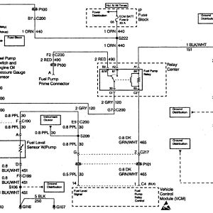 Chevrolet S10 Wiring Diagram - 96 S10 Wiring Diagram Collection Chevy S10 Stereo Wiring Diagram Highroadny at 5 D 9h